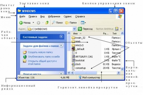 Окно в Windows XP