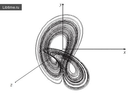 Хаотический аттрактор Лоренца