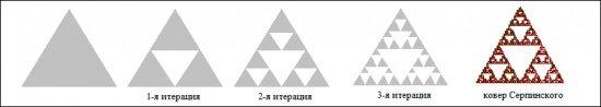 Построение ковра Серпинского