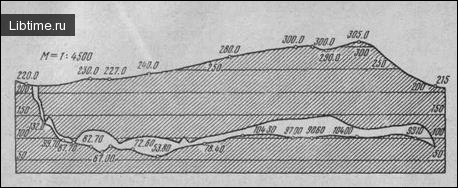 Продольный разрез Анакопийской пешеры (по З.К. Тинтилозову)