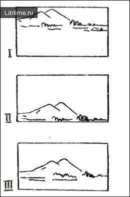 Как научиться рисовать карандашом для начинающих