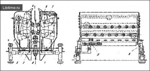 Дисковий автомат для видалення пера з забитих курей
