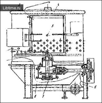 Автомат для зняття оперення