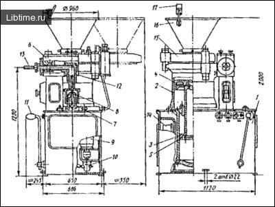 Шприц–дозувальник гідравлічний Е8–ФНА