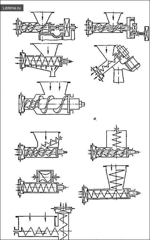 Схема вовчків