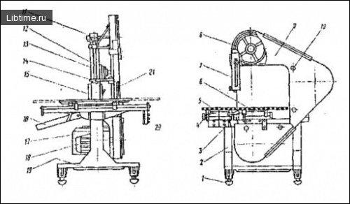 СМашини і інструменти для розділення м'ясних туш