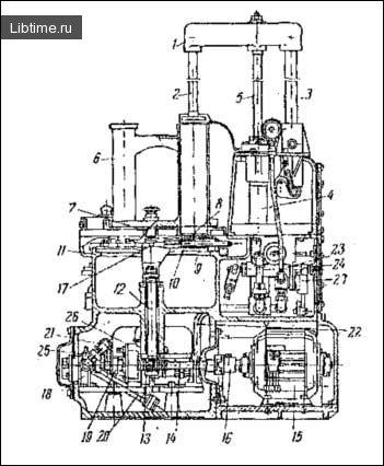 Вертикальна шпигорізка марки ФШГ