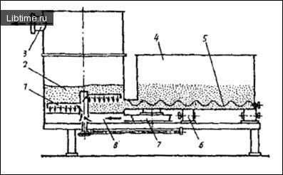 Димогенератор Д9–ФД2Г
