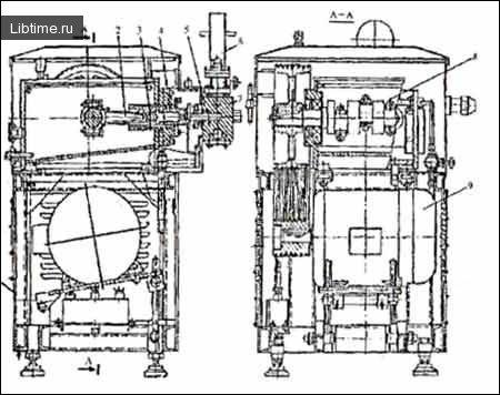 Класифікація обладнання для механічної обробки сировини