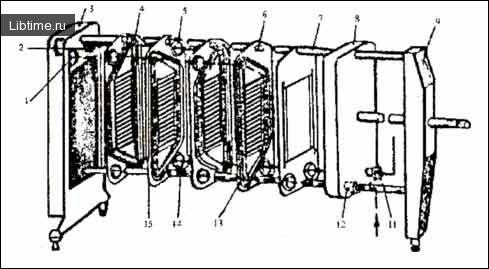Пастеризаційно-охолоджувальні установки