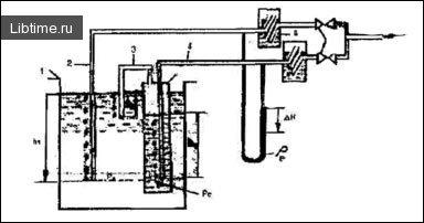 Схема диференційного дворідинного густиноміра