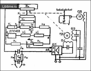 Термоелектричні датчики (термометри)