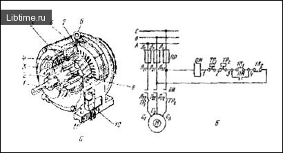 Електродвигун трифазовий