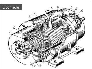 Електродвигуни постійного та змінного струму