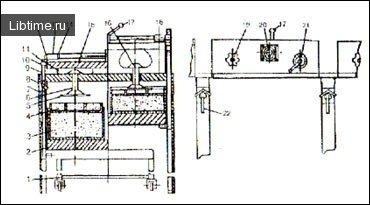 Модуль тунельного преса Я7-ОПЕ-С