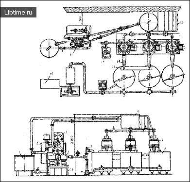 Лінія ОЛП для виробництва масла