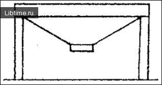 Схема приймального стола для кишок