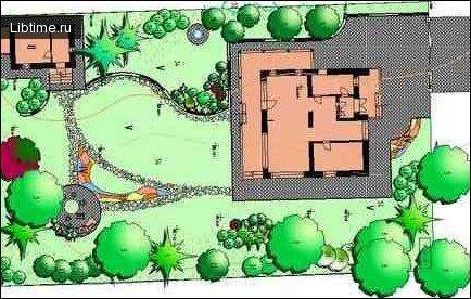 Вимоги при проектуванні озеленення жилих районів