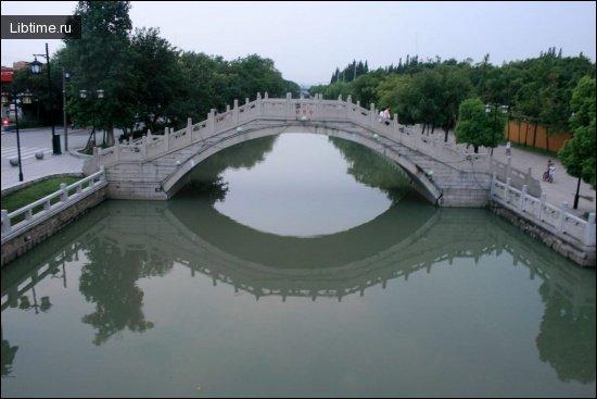 Водные каналы