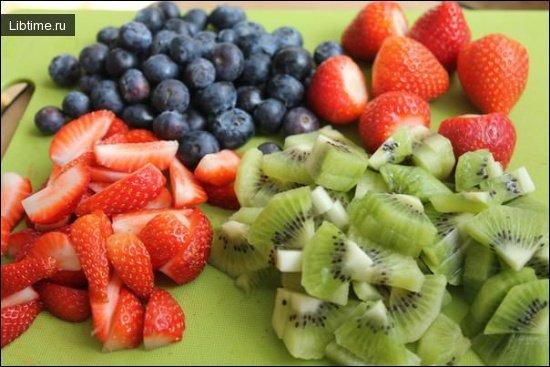 Как организовать правильное питание