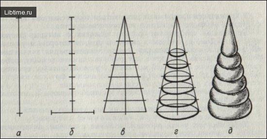 Этапы рисования пирамиды