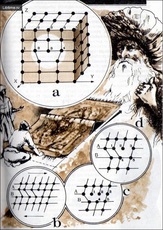 Дефекты кристаллической решетки