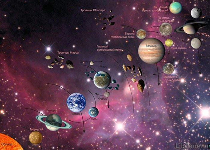 Магнетизм планет