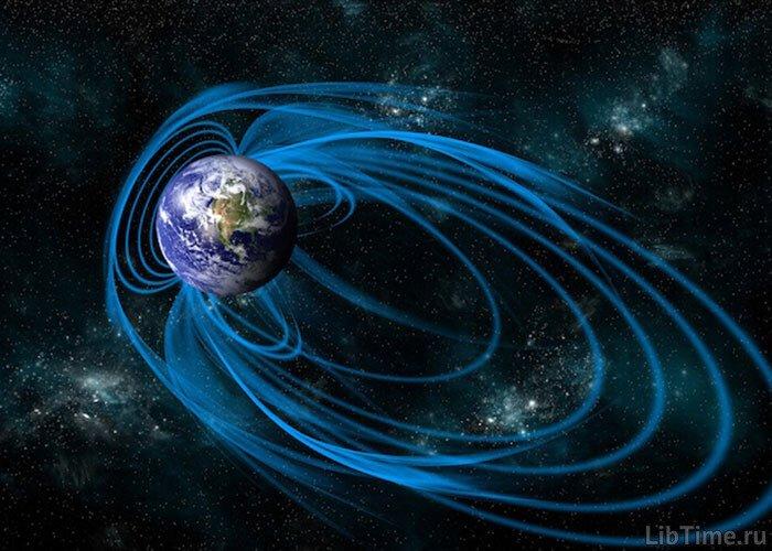 Магнитные полюса Земли