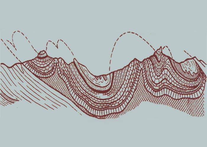 Разрушенные пласты гор