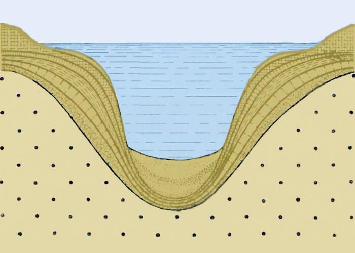 Образование геосинклиналей